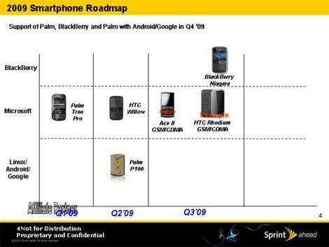 Sprint-Palm-Pre-Roadmap
